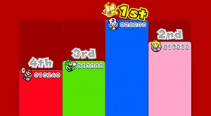 New Super Mario 3D World Top Score